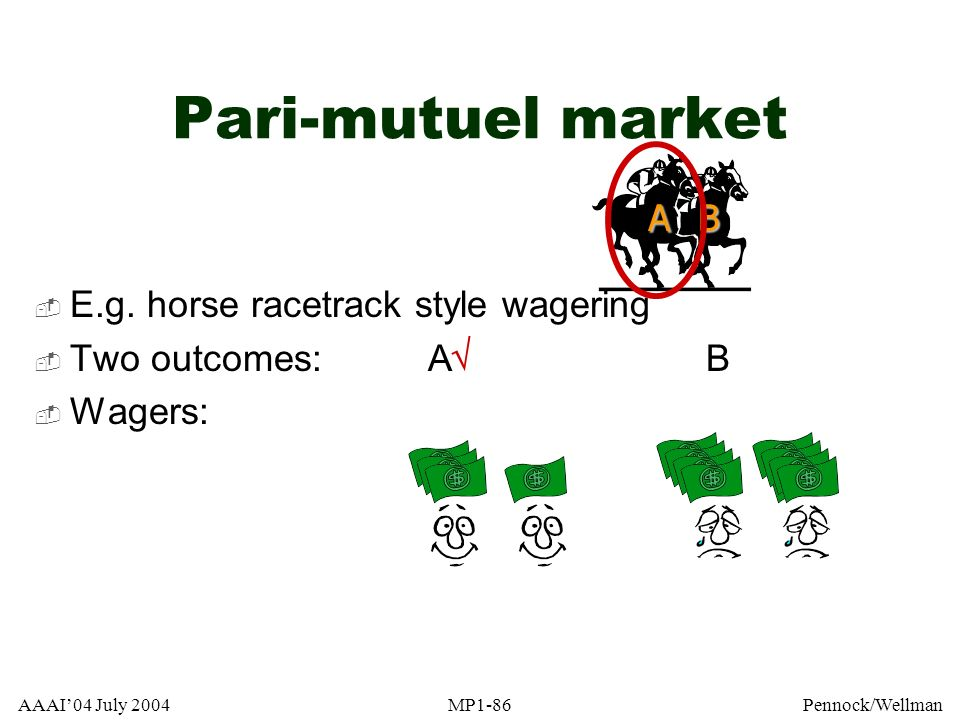 AAAI04 July 2004MP1-86Pennock/Wellman AB Pari-mutuel market E.g. horse racetrack style wagering Two outcomes: A B Wagers: