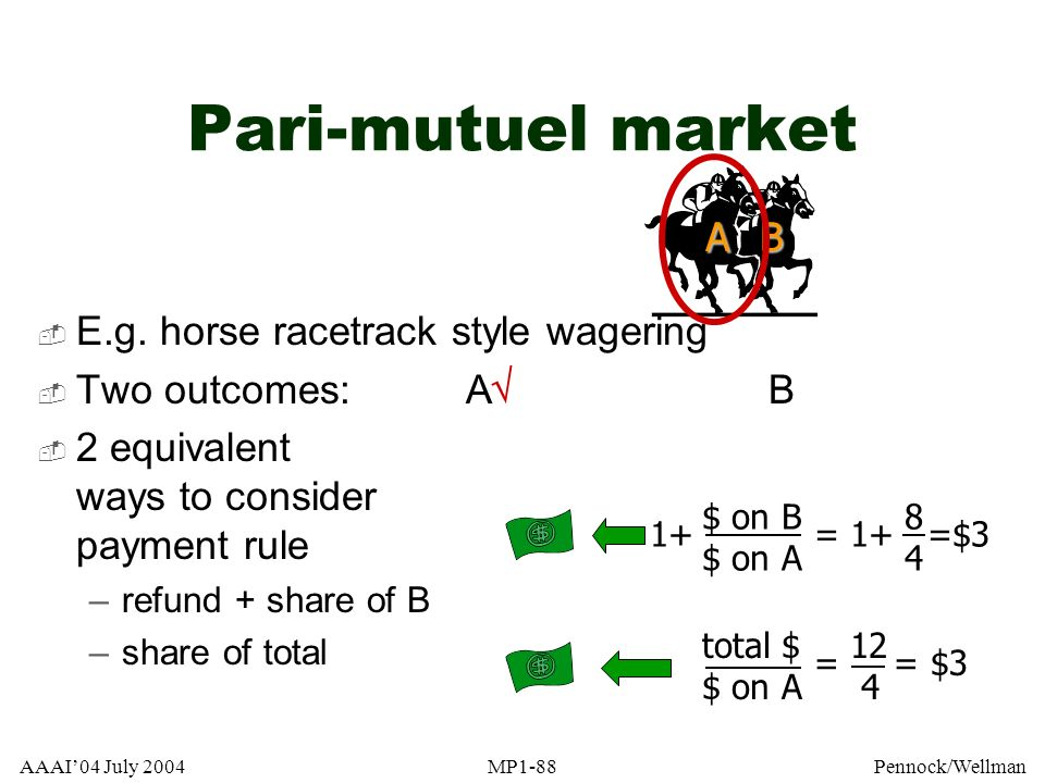 AAAI04 July 2004MP1-88Pennock/Wellman AB Pari-mutuel market E.g. horse racetrack style wagering Two outcomes: A B 2 equivalent ways to consider paymen