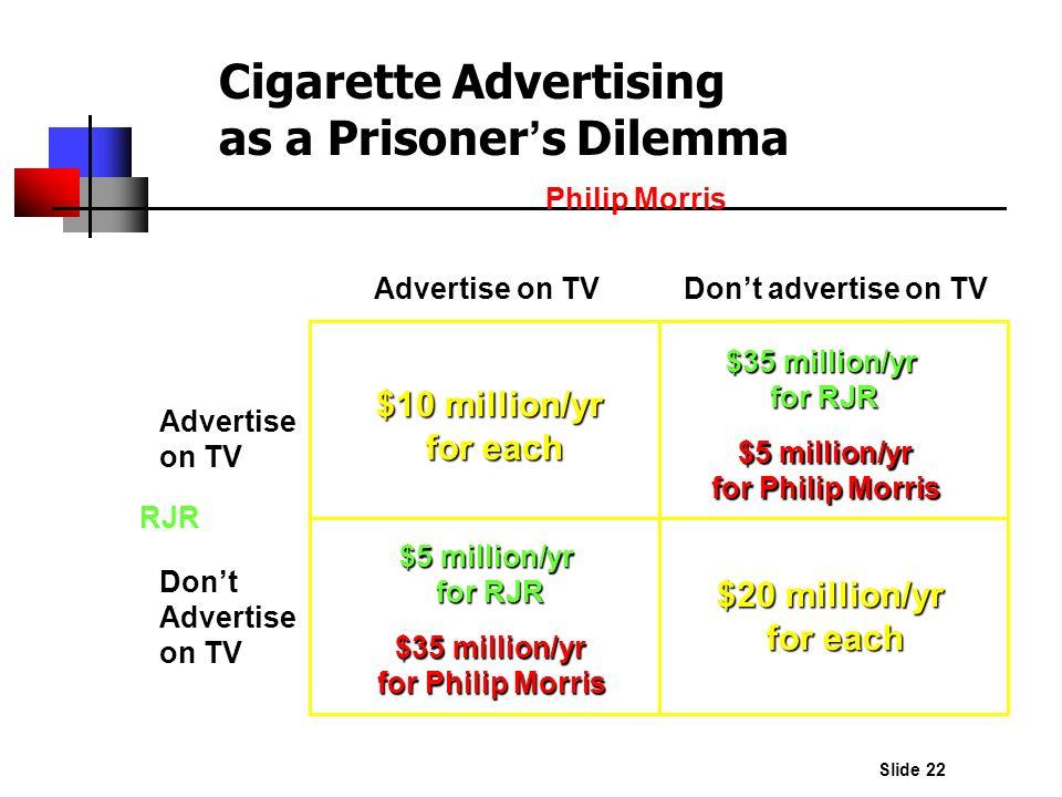 Slide 22 Cigarette Advertising as a Prisoner s Dilemma Advertise on TVDont advertise on TV Advertise on TV Dont Advertise on TV $5 million/yr for Phil