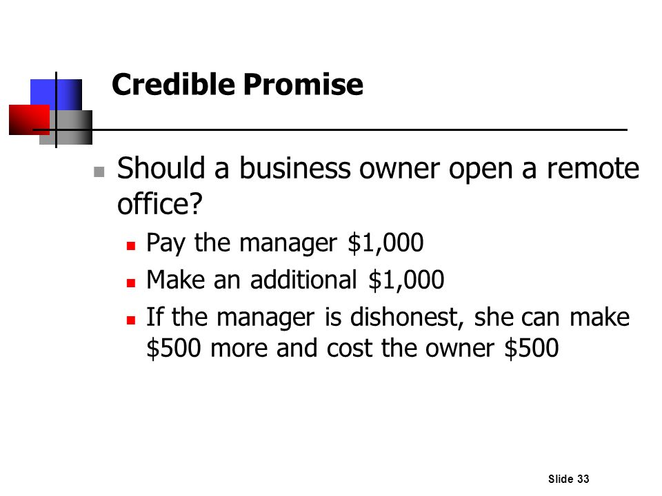 Slide 33 Should a business owner open a remote office? Pay the manager $1,000 Make an additional $1,000 If the manager is dishonest, she can make $500