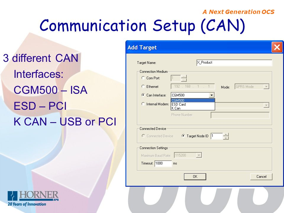 A Next Generation OCS Communication Setup (CAN) 3 different CAN Interfaces: CGM500 – ISA ESD – PCI K CAN – USB or PCI