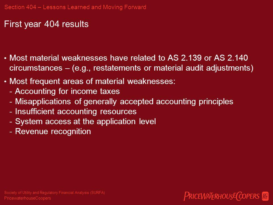 PricewaterhouseCoopers Society of Utility and Regulatory Financial Analysis (SURFA) 8.6%2112,458 PercentageAdverse ReportsTotal 404 Reports Preliminary Results Section 404 – Lessons Learned and Moving Forward First year 404 results Note – The above information is through April 4, 2005 and includes companies with a November 30, 2004 or a December 31, 2004 year-end.