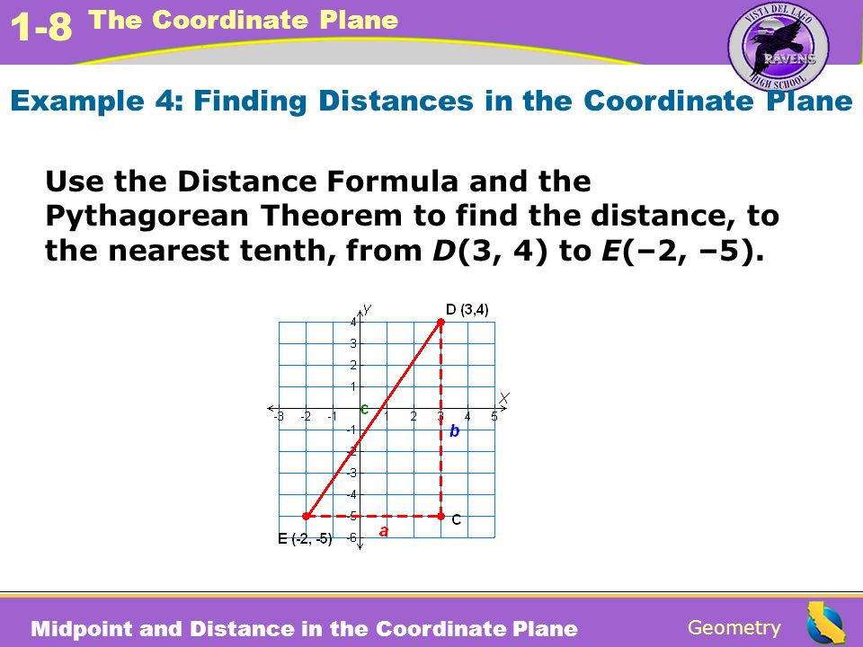 Geometry 1-8 The Coordinate Plane Midpoint and Distance in the Coordinate Plane Example 4: Finding Distances in the Coordinate Plane Use the Distance