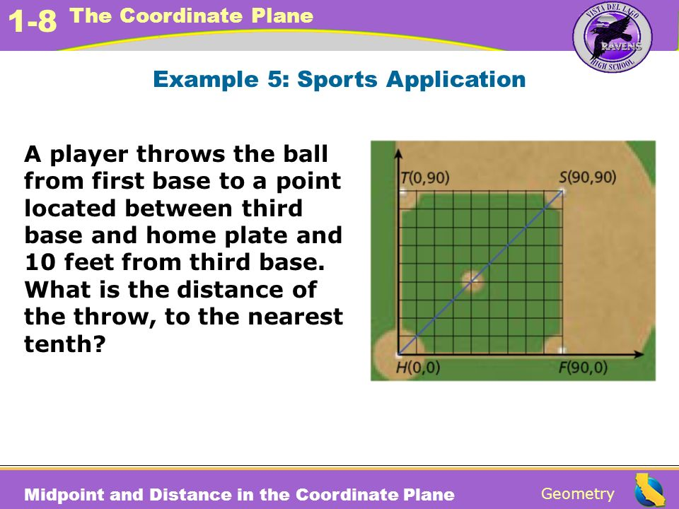 Geometry 1-8 The Coordinate Plane Midpoint and Distance in the Coordinate Plane A player throws the ball from first base to a point located between th