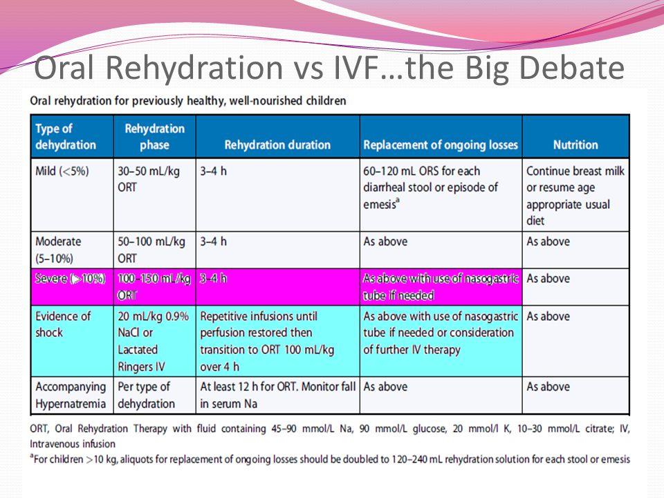 Oral Rehydration vs IVF…the Big Debate