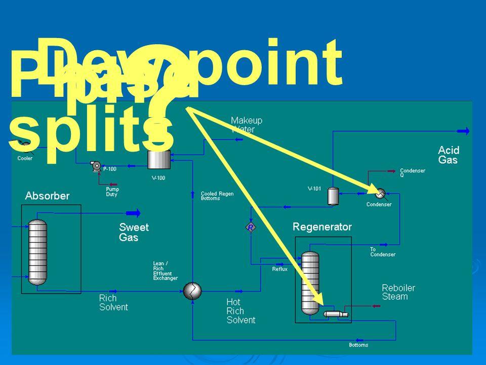 ? Phase splits Dew point pH