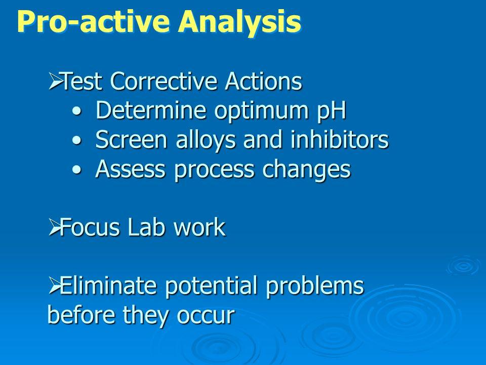 Test Corrective Actions Test Corrective Actions Determine optimum pHDetermine optimum pH Screen alloys and inhibitorsScreen alloys and inhibitors Asse