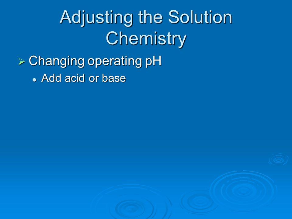 Adjusting the Solution Chemistry Changing operating pH Changing operating pH Add acid or base Add acid or base