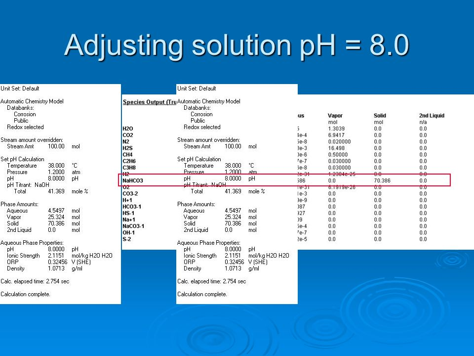 Adjusting solution pH = 8.0