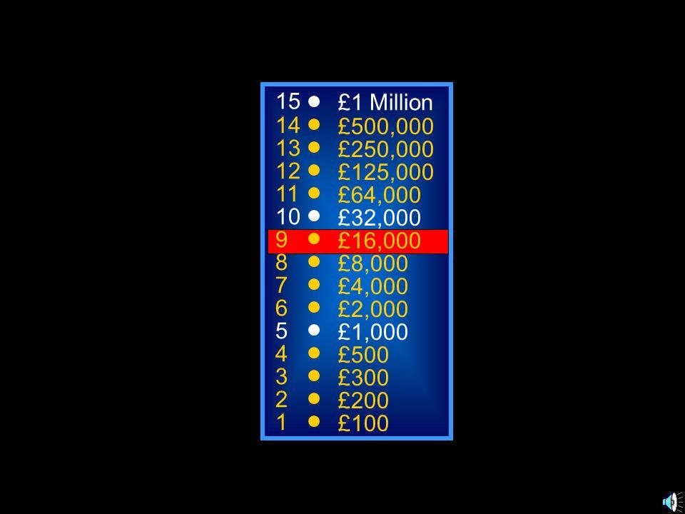 A: A pocket watch C: A radio B: A clock D: A tv 50:50 15 14 13 12 11 10 9 8 7 6 5 4 3 2 1 £1 Million £500,000 £250,000 £125,000 £64,000 £32,000 £16,00