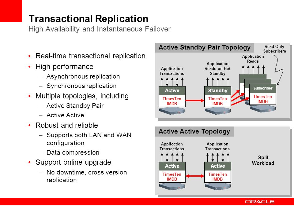 Transactional Replication High Availability and Instantaneous Failover Real-time transactional replication High performance – Asynchronous replication – Synchronous replication Multiple topologies, including – Active Standby Pair – Active Active Robust and reliable – Supports both LAN and WAN configuration – Data compression Support online upgrade – No downtime, cross version replication Read-Only Subscribers TimesTen IMDB TimesTen IMDB TimesTen IMDB Subscriber TimesTen IMDB Active TimesTen IMDB Standby Application Transactions Application Reads on Hot Standby Application Reads Active Standby Pair Topology Active Active Topology TimesTen IMDB Active TimesTen IMDB Active Application Transactions Application Transactions Split Workload