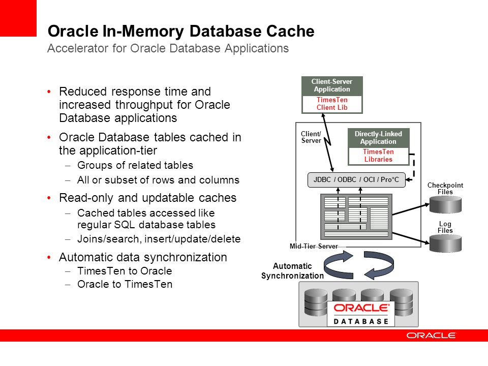 Oracle In-Memory Database Cache Accelerator for Oracle Database Applications Reduced response time and increased throughput for Oracle Database applications Oracle Database tables cached in the application-tier – Groups of related tables – All or subset of rows and columns Read-only and updatable caches – Cached tables accessed like regular SQL database tables – Joins/search, insert/update/delete Automatic data synchronization – TimesTen to Oracle – Oracle to TimesTen Directly-Linked Application TimesTen Libraries Client-Server Application TimesTen Client Lib Client/ Server JDBC / ODBC / OCI / Pro*C Checkpoint Files Log Files Mid-Tier Server Automatic Synchronization