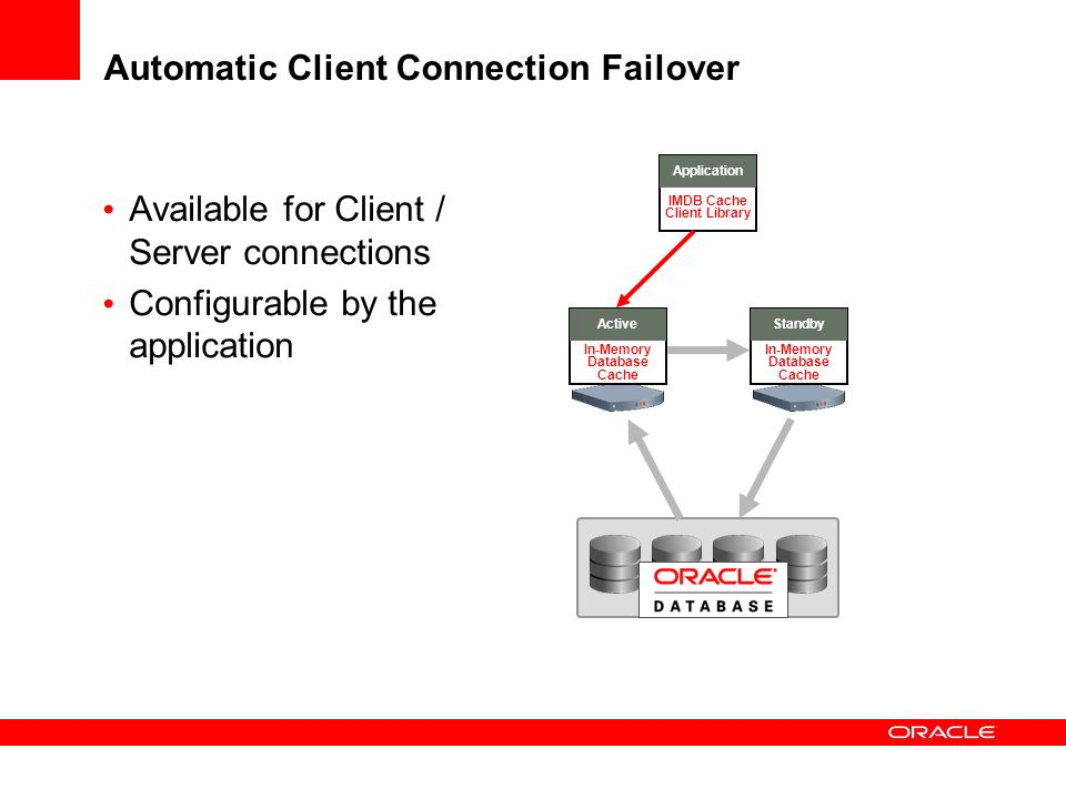 Automatic Client Connection Failover Available for Client / Server connections Configurable by the application In-Memory Database Cache Active In-Memory Database Cache Standby IMDB Cache Client Library Application