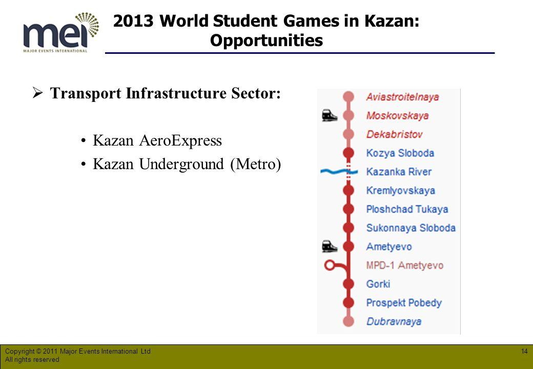 2013 World Student Games in Kazan: Opportunities Transport Infrastructure Sector: Kazan AeroExpress Kazan Underground (Metro) Copyright © 2011 Major Events International Ltd All rights reserved 14