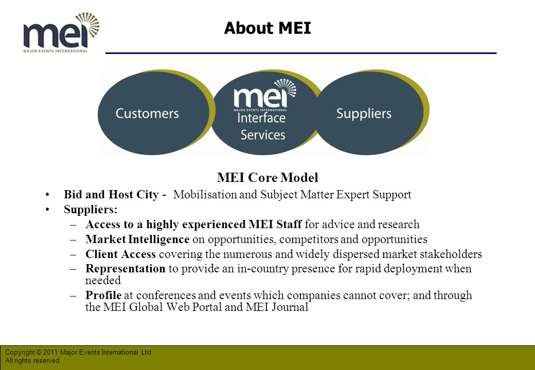 About MEI MEI Core Model Bid and Host City - Mobilisation and Subject Matter Expert Support Suppliers: –Access to a highly experienced MEI Staff for advice and research –Market Intelligence on opportunities, competitors and opportunities –Client Access covering the numerous and widely dispersed market stakeholders –Representation to provide an in-country presence for rapid deployment when needed –Profile at conferences and events which companies cannot cover; and through the MEI Global Web Portal and MEI Journal Copyright © 2011 Major Events International Ltd All rights reserved