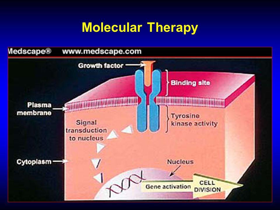 Molecular Therapy