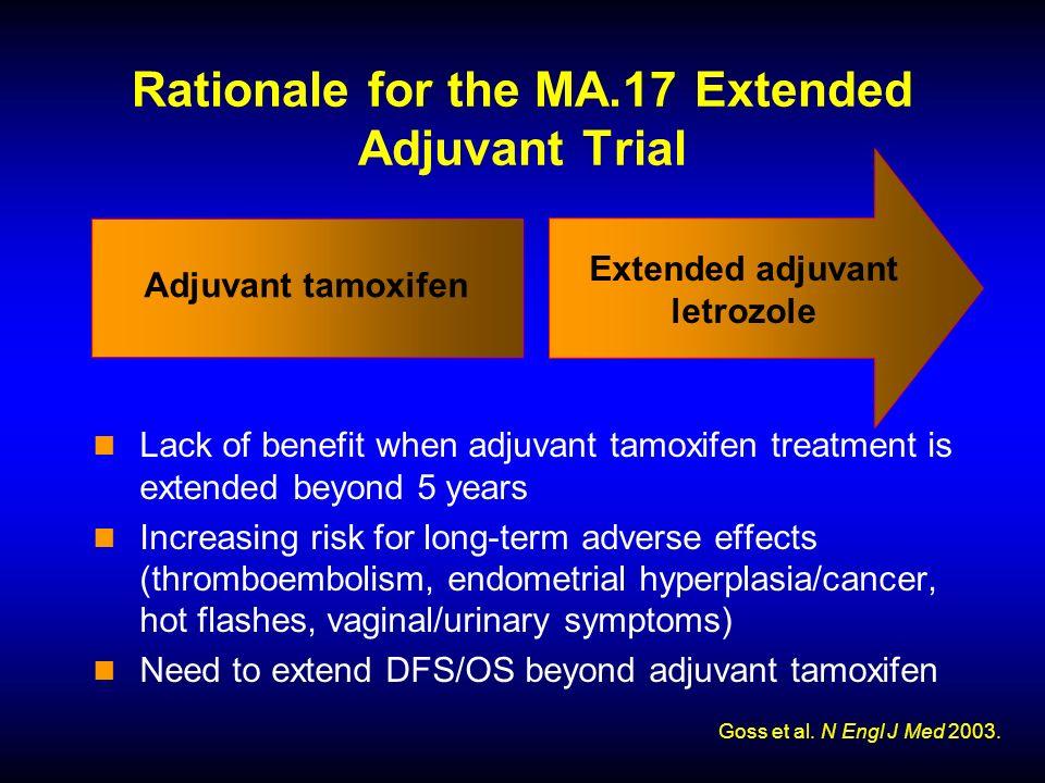 Extended adjuvant letrozole Adjuvant tamoxifen Rationale for the MA.17 Extended Adjuvant Trial Lack of benefit when adjuvant tamoxifen treatment is ex