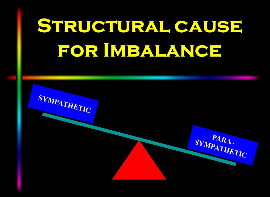 Structural cause for Imbalance SYMPATHETIC PARA- SYMPATHETIC
