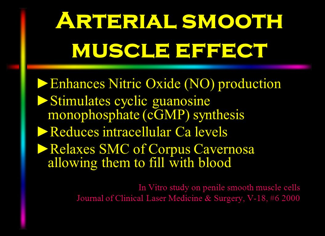 Arterial smooth muscle effect Enhances Nitric Oxide (NO) production Stimulates cyclic guanosine monophosphate (cGMP) synthesis Reduces intracellular C