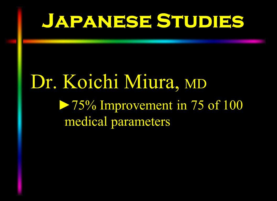 Japanese Studies Dr. Koichi Miura, MD 75% Improvement in 75 of 100 medical parameters