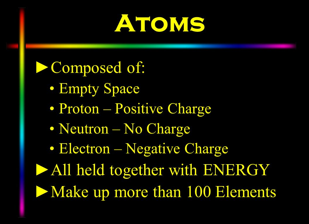 Atoms Composed of: Empty Space Proton – Positive Charge Neutron – No Charge Electron – Negative Charge All held together with ENERGY Make up more than