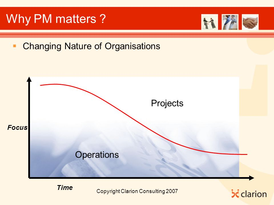 Copyright Clarion Consulting 2007 Why PM matters .