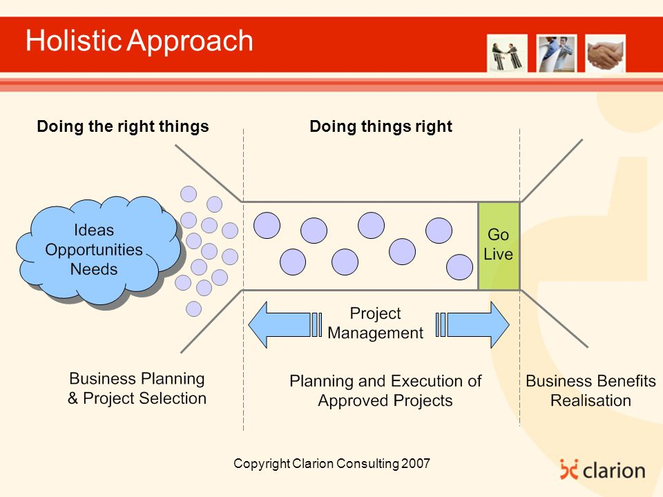 Copyright Clarion Consulting 2007 Holistic Approach Doing things rightDoing the right things