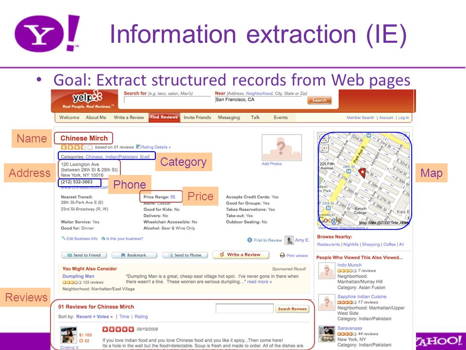 Reviews Information extraction (IE) Goal: Extract structured records from Web pages Name Address Category Phone Price Map