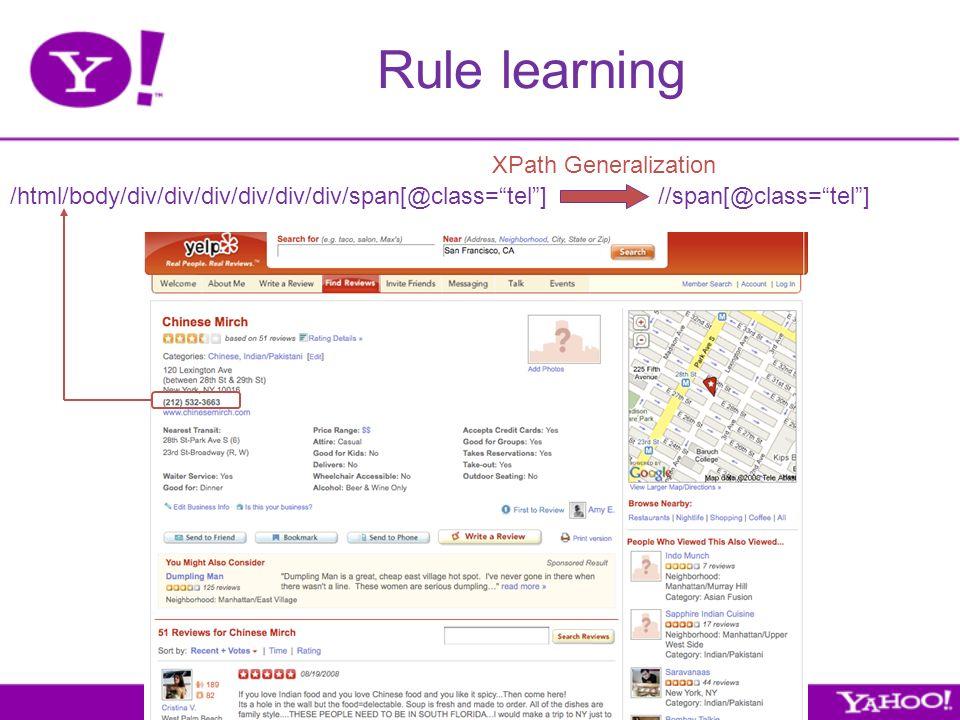 Rule learning /html/body/div/div/div/div/div/div/span[@class=tel] //span[@class=tel] XPath Generalization