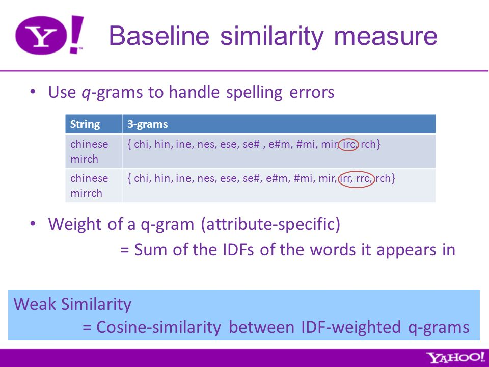 Baseline similarity measure Use q-grams to handle spelling errors Weak Similarity = Cosine-similarity between IDF-weighted q-grams String3-grams chinese mirch { chi, hin, ine, nes, ese, se#, e#m, #mi, mir, irc, rch} chinese mirrch { chi, hin, ine, nes, ese, se#, e#m, #mi, mir, irr, rrc, rch} Weight of a q-gram (attribute-specific) = Sum of the IDFs of the words it appears in