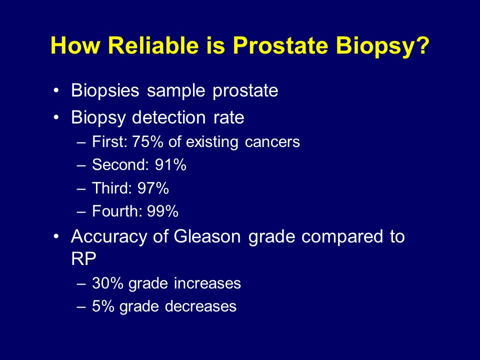 How Reliable is Prostate Biopsy.