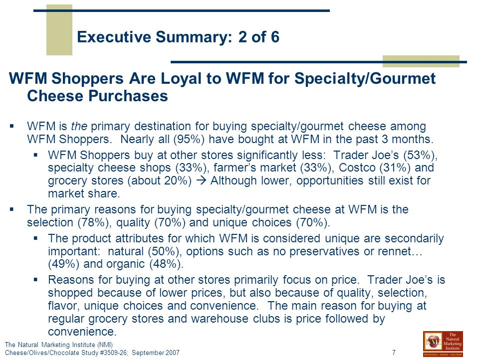7 The Natural Marketing Institute (NMI) Cheese/Olives/Chocolate Study #3509-26; September 2007 Executive Summary: 2 of 6 WFM Shoppers Are Loyal to WFM for Specialty/Gourmet Cheese Purchases WFM is the primary destination for buying specialty/gourmet cheese among WFM Shoppers.
