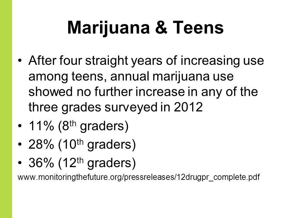 Marijuana & Teens After four straight years of increasing use among teens, annual marijuana use showed no further increase in any of the three grades