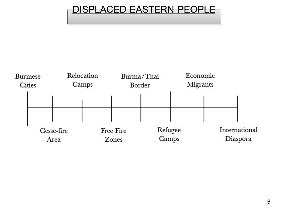 6 DISPLACED EASTERN PEOPLE