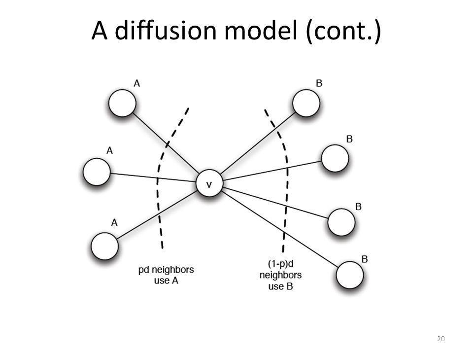 A diffusion model (cont.) 20