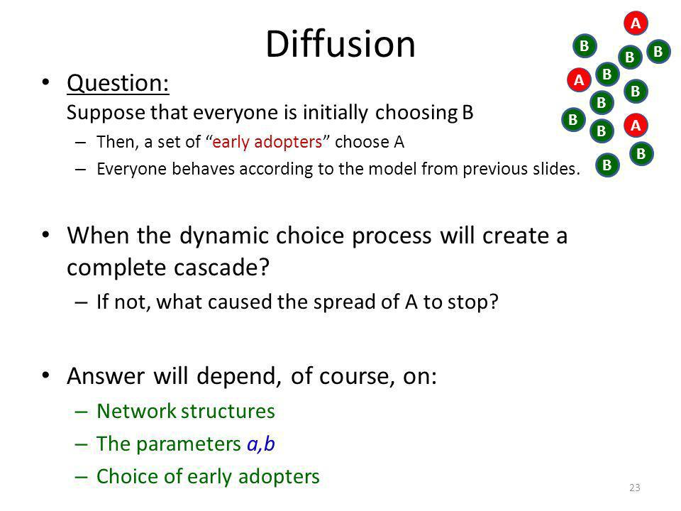 Diffusion 23 Question: Suppose that everyone is initially choosing B – Then, a set of early adopters choose A – Everyone behaves according to the model from previous slides.
