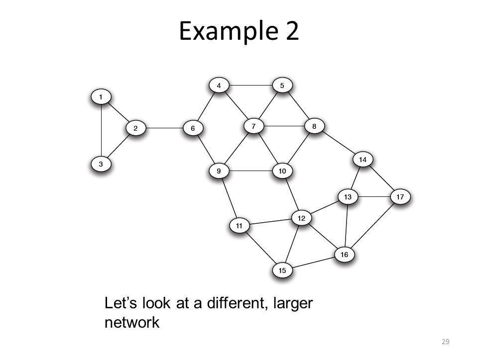 Example 2 29 Lets look at a different, larger network