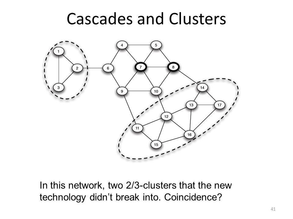 Cascades and Clusters 41 In this network, two 2/3-clusters that the new technology didnt break into. Coincidence?