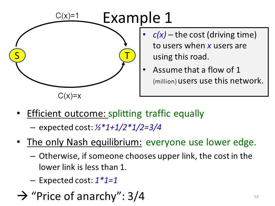 Example 1 54 Efficient outcome: splitting traffic equally – expected cost: ½*1+1/2*1/2=3/4 The only Nash equilibrium: everyone use lower edge.