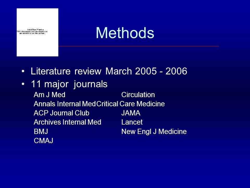 Meta-analysis: Methods of diagnosing intravascular device- related bloodstream infection Safdar.