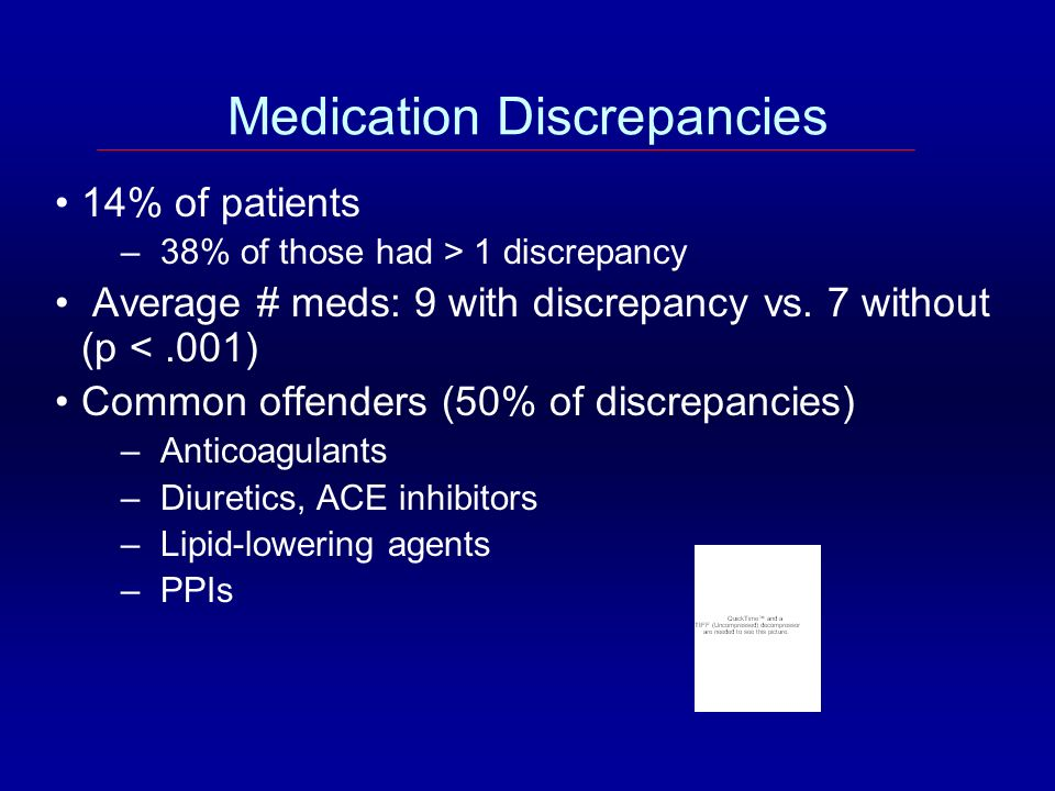 Medication Discrepancies 14% of patients –38% of those had > 1 discrepancy Average # meds: 9 with discrepancy vs. 7 without (p <.001) Common offenders