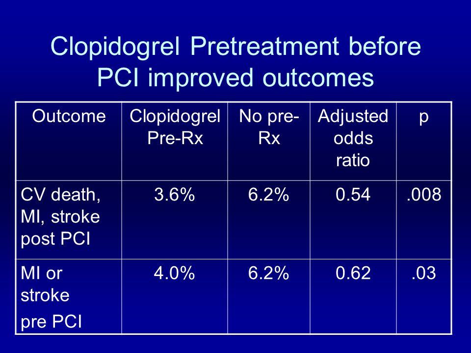 Post Hospital Medication Discrepancies Coleman.Arch Intern Med.