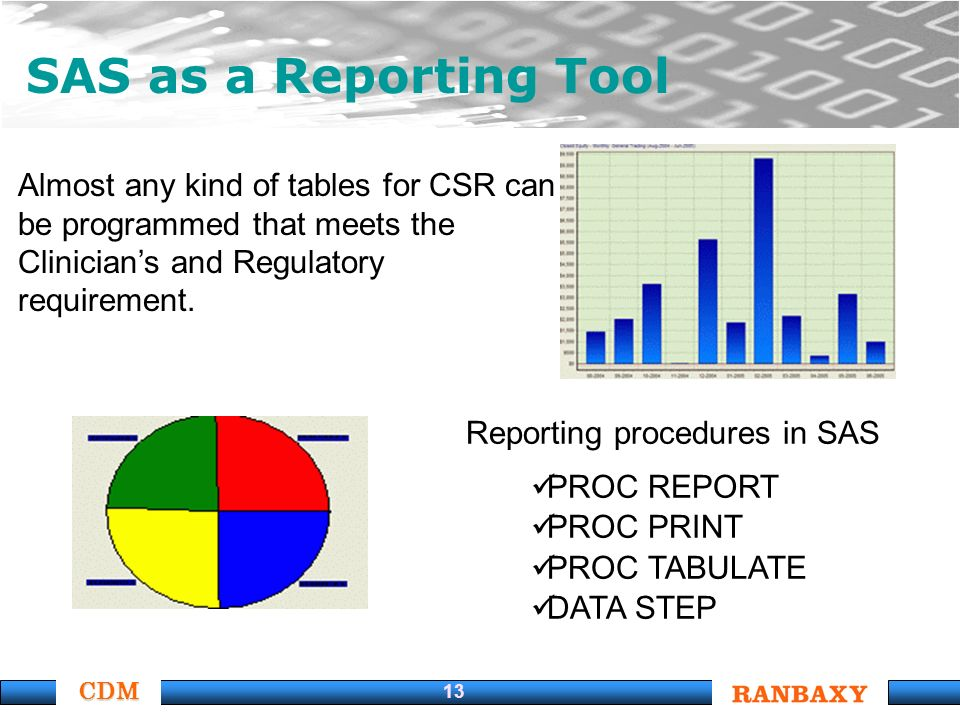 CDM 13 SAS as a Reporting Tool Almost any kind of tables for CSR can be programmed that meets the Clinicians and Regulatory requirement.