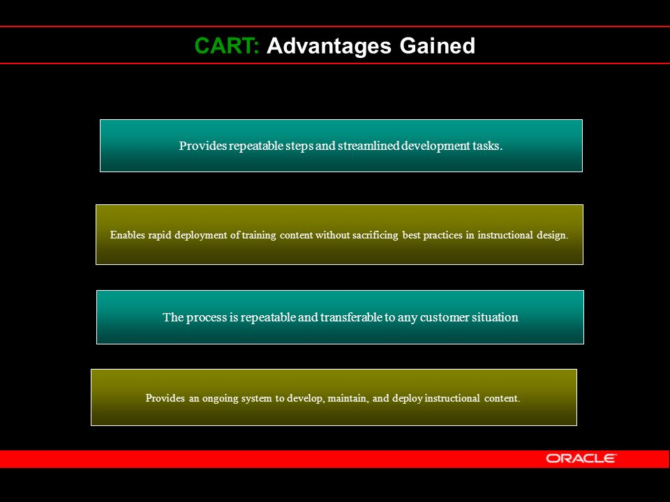 CART: Advantages Gained Provides repeatable steps and streamlined development tasks. Enables rapid deployment of training content without sacrificing