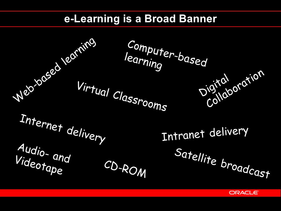 Web-based learning Computer-based learning Virtual Classrooms Digital Collaboration Internet delivery Intranet delivery Audio- and Videotape Satellite broadcast CD-ROM e-Learning is a Broad Banner