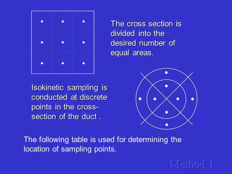 The cross section is divided into the desired number of equal areas. Isokinetic sampling is conducted at discrete points in the cross- section of the