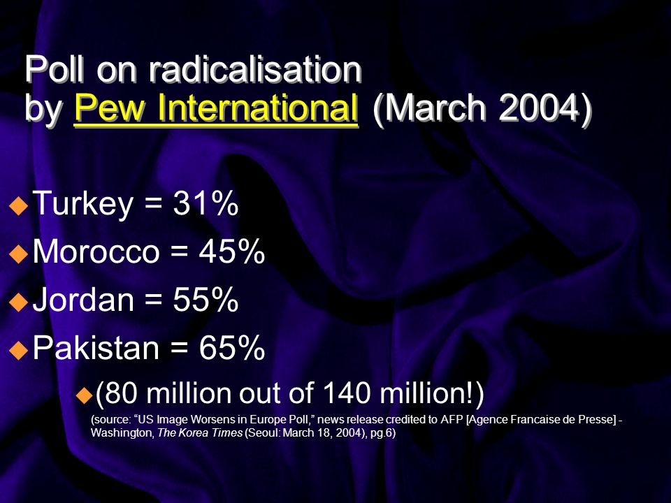 Poll on radicalisation by Pew International (March 2004) Turkey = 31% Morocco = 45% Jordan = 55% Pakistan = 65% (80 million out of 140 million!) (sour