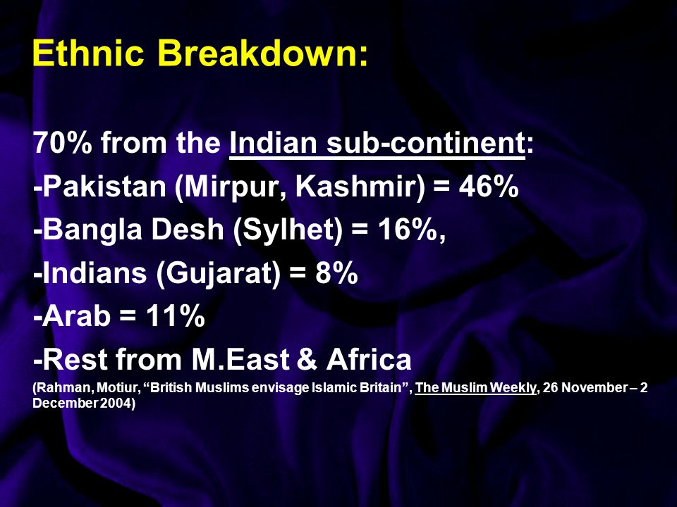 Ethnic Breakdown: 70% from the Indian sub-continent: -Pakistan (Mirpur, Kashmir) = 46% -Bangla Desh (Sylhet) = 16%, -Indians (Gujarat) = 8% -Arab = 11% -Rest from M.East & Africa (Rahman, Motiur, British Muslims envisage Islamic Britain, The Muslim Weekly, 26 November – 2 December 2004)