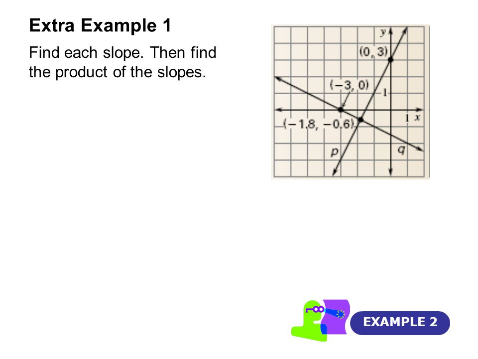 Extra Example 1 Find each slope. Then find the product of the slopes. EXAMPLE 2