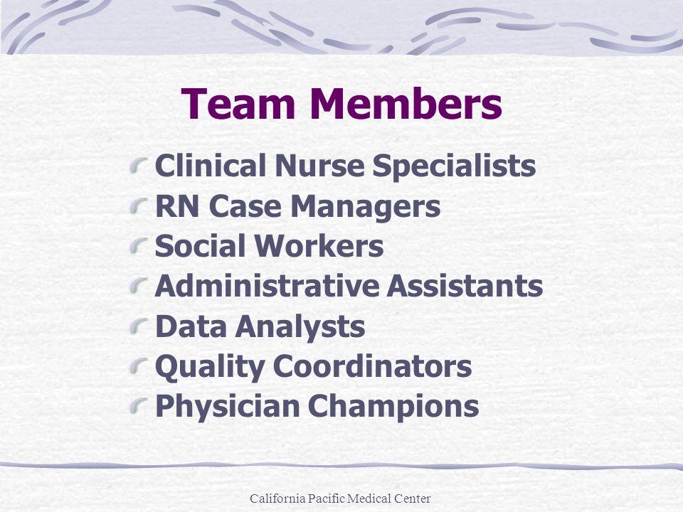 California Pacific Medical Center Benchmarking Resources Agency for Health Care Policy & Research(AHCPR) AHA,ACC VHA CMRI HBSI Fathom Midas NRMI 4 Crusade